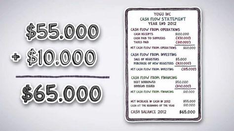 Pin by CubedBiz on CubedBiz Pinterest Cash flow statement and - cash flow statement