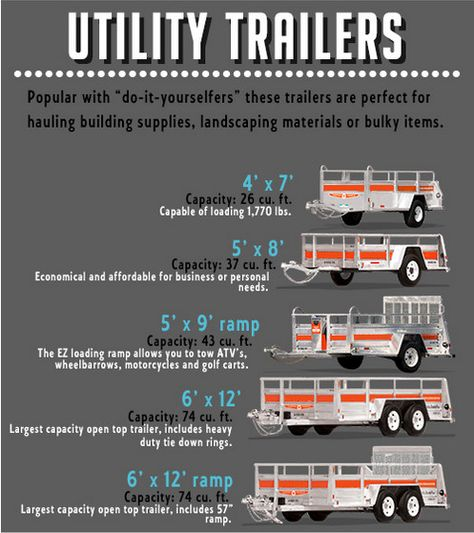 U Haul Trailer Sizes >> Need A Trailer For Your Next Move Or Homeimprovement