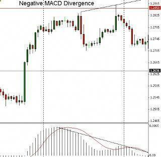 Forex Trading Tips Strategies Techniques Best Winning Forex