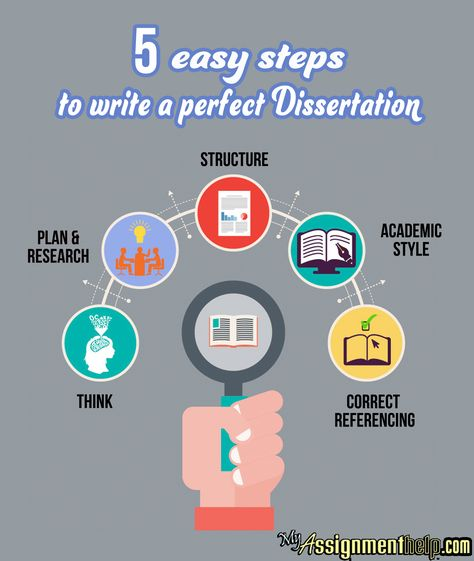 cheap dissertation Brand management dissertation cheap dissertation scan my essay online cause and effect papers.