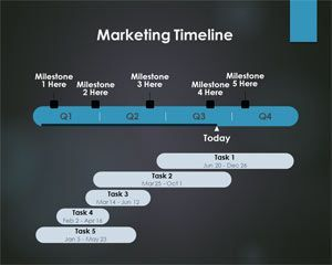 download this marketing timeline template for presentations to your team customers and managers it was created with the free office plugin templates