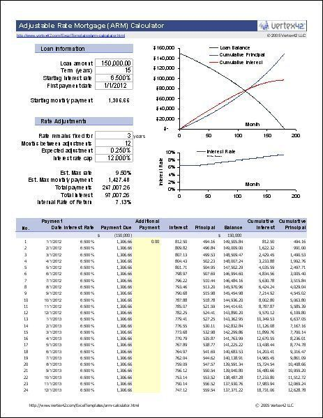 Pin On Home Mortgage Amortization Schedule Calculator