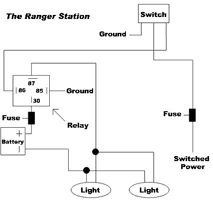 5 pin relay wiring diagram light bar hogtunes amp using relays to off road lights and accessories aux