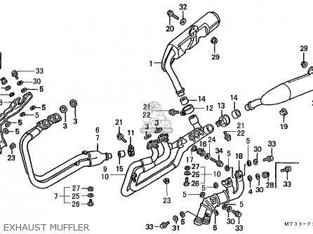 Honda St1100 Paneuropean 1991 M England Mph Parts Lists And Schematics Honda England List