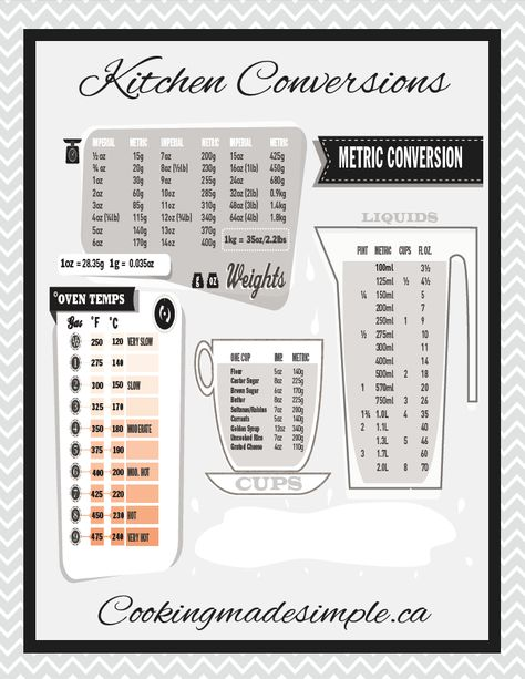 picture about Printable Measurement Charts named Pinterest
