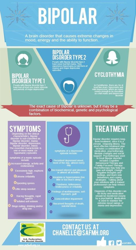 Bipolar brain disorder - Infographic made in