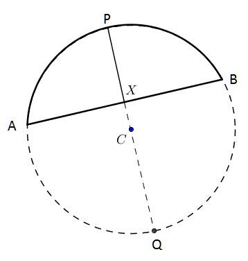 Calculating The Radius Of A Circular Segment By Mklotz The Law Of Cosines Apparently Not Well Known Was Used In A Previous Post Radii Segmentation Circular