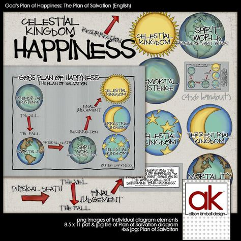 Plan of Happiness - free digital kit - I LOVE this (okay, I say that a lot) but i printed a set and laminated them and put magnets on back to use for Seminary teaching. My students can use them to teach.