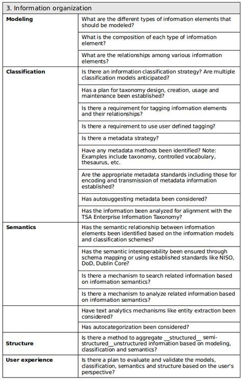 Building an Information Architecture Checklist Information - renovation checklist template