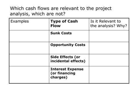 finance project report on capital budgeting
