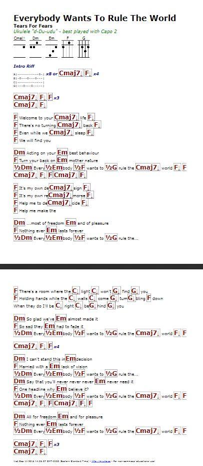 Ukulele Chord Chart Standard G C E A Tuning Ukelele Cords