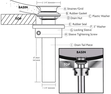 Replacing Pop Up Vessel Sink Drain Assembly Bing Images Vessel Sink Sink Drain Sink