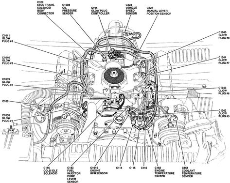 1989 Ford 7 3 Idi Diesel Glow Plug Controller Diagram In 2020 Diagram Image Amazing Pics
