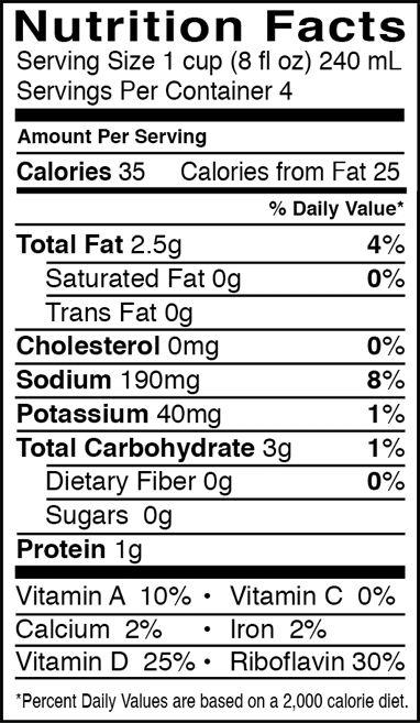 Nutrition Facts Almond Milk Vanilla Besto Blog For Almond Milk Food Label18960 Almond Milk Nutrition Almond Milk Nutrition Facts Unsweetened Coconut Milk