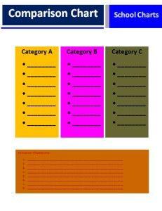 Comparison Chart Template Flow Chart Template Word Template Chart