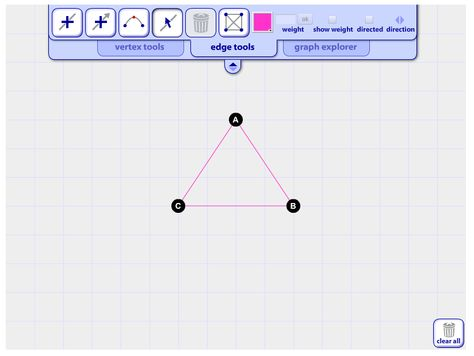 Graph Creator: Use this vertex-edge tool to create graphs and explore them. Investigate ideas such as planar graphs, complete graphs, minimum-cost spanning trees, and Euler and Hamiltonian paths.