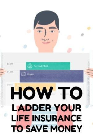 Ladder Life Insurance Review Use Ladderlife Com Make Laddering Easy Life Insurance Policy Life Insurance Quotes