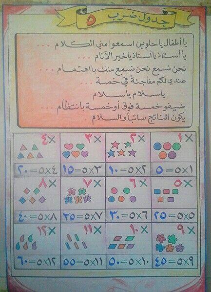 جدول ضرب 5 Math Games Middle School Learning Arabic Kids Education