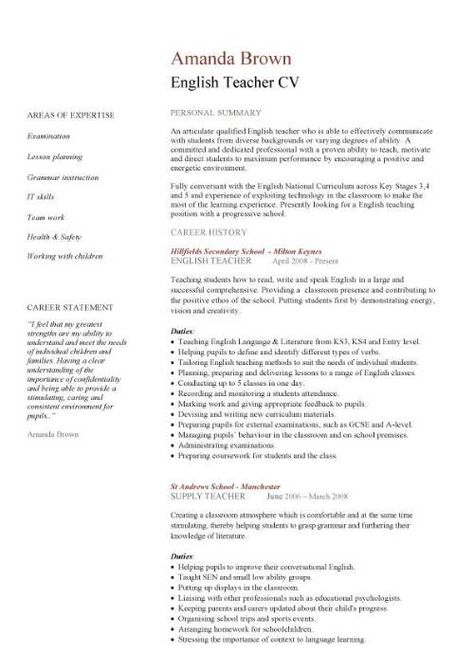 Resume Builder free online, examples of Resumes for nurses If you - english teacher resume examples