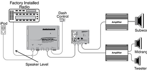 How To Install A Car Stereo System Wiring Diagram (With