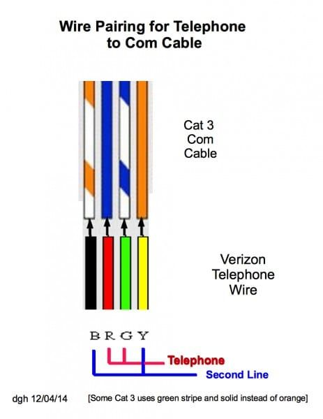 Phone Line To Ethernet : phone, ethernet, Connection, Diagram, Ethernet, Wiring,, Telephone,, Color, Coding