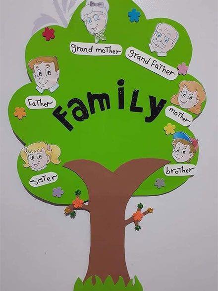 افكار وسائل تعليمية لغة انجليزية للاطفال لوحات مدرسية بالعربي نتعلم Learning Arabic Kindergarten Brother Sister