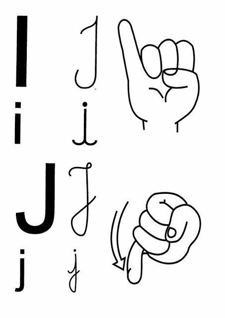 Alfabeto Em Libras Para Colorir Em 2020 Tipos De Letras Libra