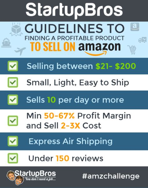 How to Sell Your Products on Amazon: A Beginner's Guide