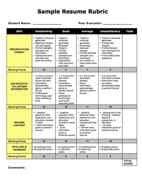 ... Sample Resume Rubric - http\/\/resumesdesign\/sample-resume ...