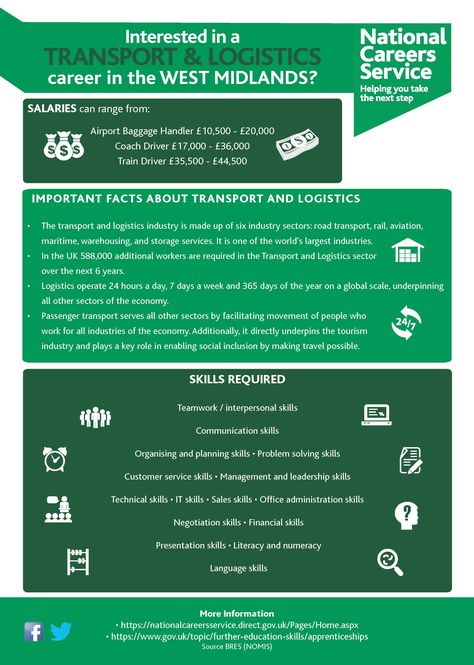 Transport and logistics careers in the West Midlands page 2 - baggage handler resume
