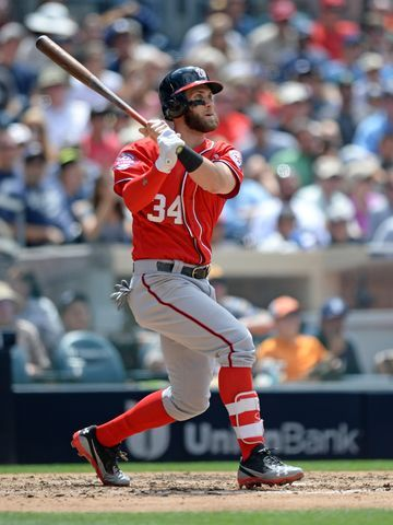 2015 MLB All-Star Game: National League starters Nationals outfielder Bryce Harper led the National