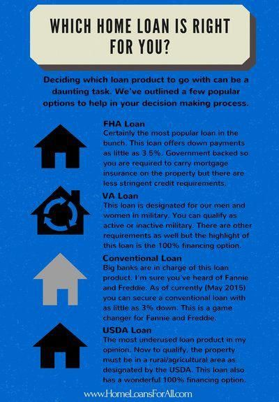 The Second Type Of Loan The Fha Title I Loan Is Part Of A United States Government Sponsored Program Meant To Make It Fha Loans Compare Mortgages Home Loans