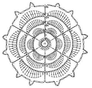 Free Knitting Patterns - Pleat Repeat