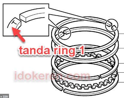 Penjelasan Perbedaan Ring Piston Kompresi 1 Dan 2 Idokeren Com Pisto Honda Sepeda