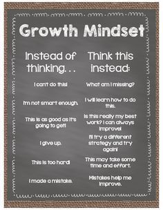 Burlap and Chalkboard Growth Mindset Poster - Calculating Infinity -