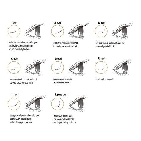 Lash Extensions Guide, Printable Eyelash Extensions