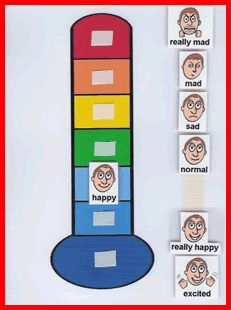 Intermediate Emotions Thermometer