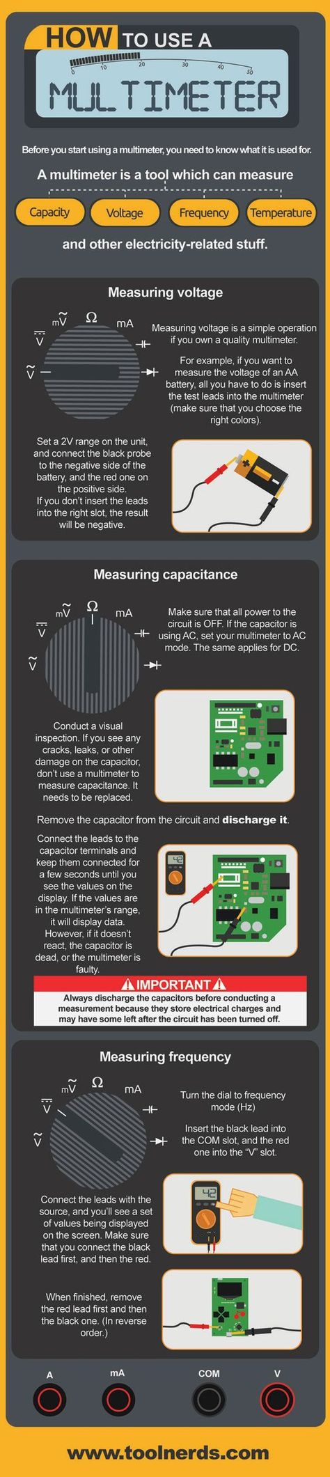 How To Properly Use a Multimeter (Infographic)