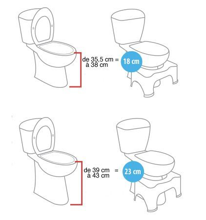 Image Result For Squatty Potty Dimensions Squatty Potty Potty