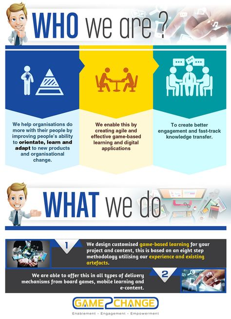 Who We Are V3 Infographic Learning Fast Track