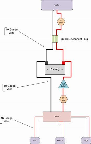 [QMVU_8575]  Image result for Jon Boat Wiring for Lights | Boat wiring, Jon boat, Bass  boat ideas | Jon Boat Wiring Diagram |  | Pinterest