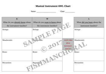 Introduction To Instrument Families  Kwl Chart  Instruments And