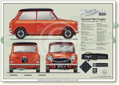Innocenti Cooper 1300 Export 1973-75 classic car portrait print