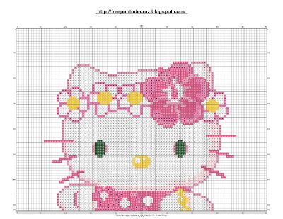 Dibujos Punto de Cruz Gratis Hello Kitty Hawai en patrones punto