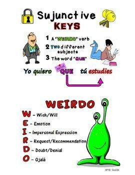 Spanish Subjunctive Weirdo Notes For Teaching Subjunctive Noun Clauses Makes The Subjunctive A Whole Lo Subjunctive Spanish Teaching Spanish Spanish Resources