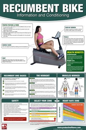 Rowing Machine Professional Gym Fitness Wall Chart Poster Male