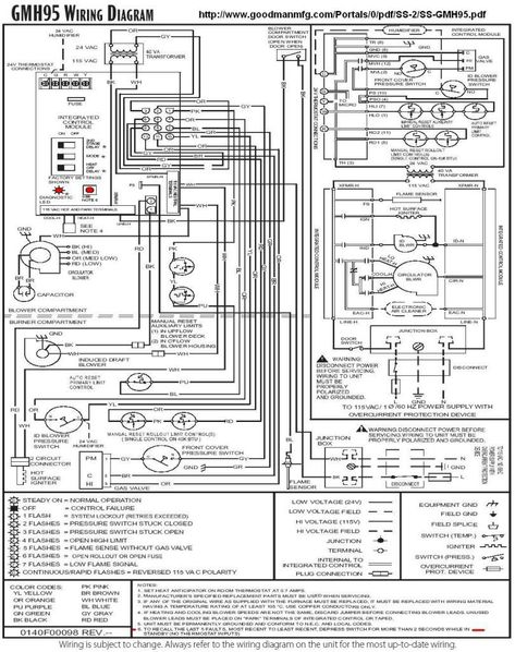 Goodman Heat Pump Package Unit Wiring Diagram New Janitrol For Ac 8 At Goodman Heat Pump Goodman Furnace Heat Pump