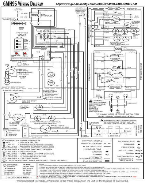 wiring diagram for goodman 2 ton package hvac  pietrodavico