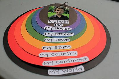 This can be used for so many different things-social studies, science, writing, reading, the possibilities are endless!