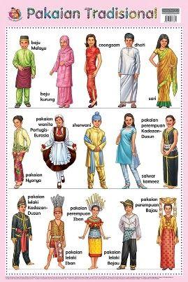 Jika Anda Sedang Mencari Gambar Tentang Gambar Kartun Pakaian Tradisional Malaysia Anda Berada Di In 2020 Malaysian Clothes Costumes Around The World Outfits With Hats